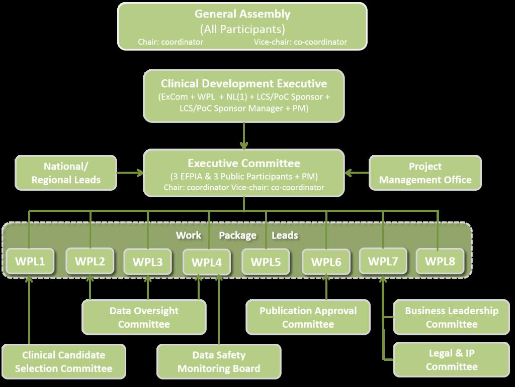 EPAD Governance_Dec17
