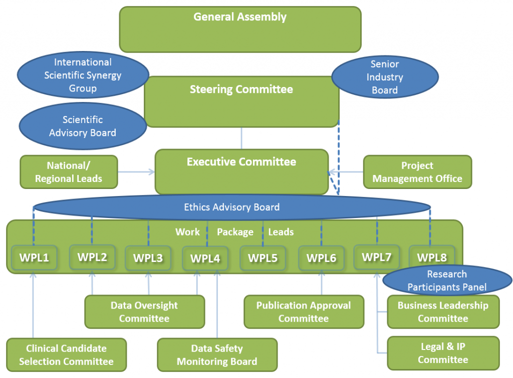 general_assembly