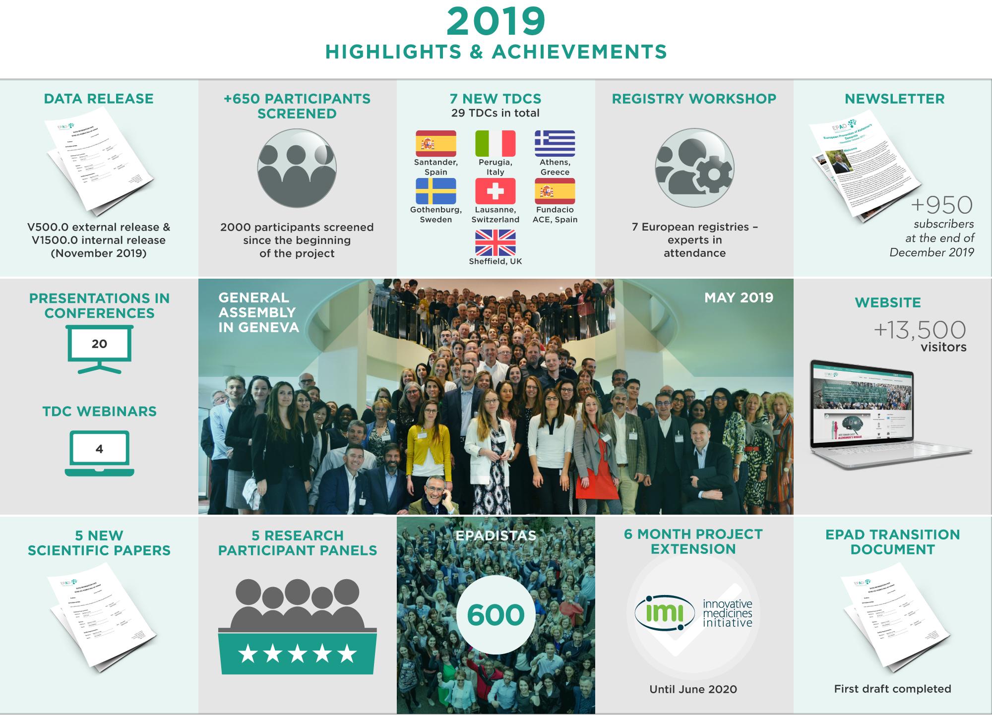 EPAD_highlights_2019